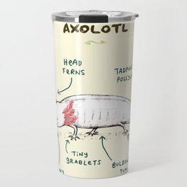 Anatomy of an Axolotl Travel Mug