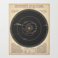 solar system Canvas Prints featuring Solar System by Le petit Archiviste