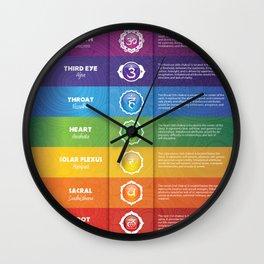 7 Chakras Poster & Illustration #18 Wall Clock