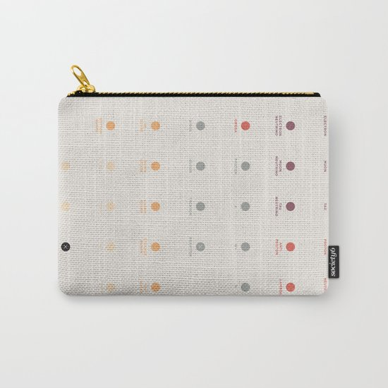 I'm in love with quarks Carry-All Pouch