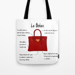 Anatomy of a Birkin Bag Tote Bag