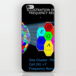 Network reused frequency iPhone Skin