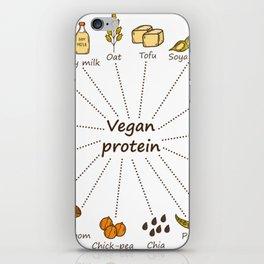 diet iPhone Skin