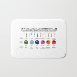 Universal Pain Assessment Chart Bath Mat