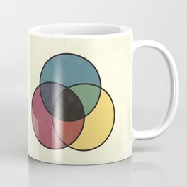 Matthew Luckiesh: The Subtractive Method of Mixing Colors (1921), vintage re-make Coffee Mug