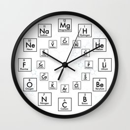 Periodic Table - Chem Structure Wall Clock