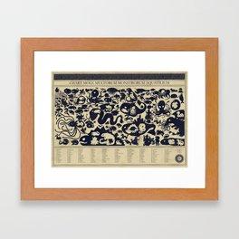Size Chart of Sea Monsters Framed Art Print