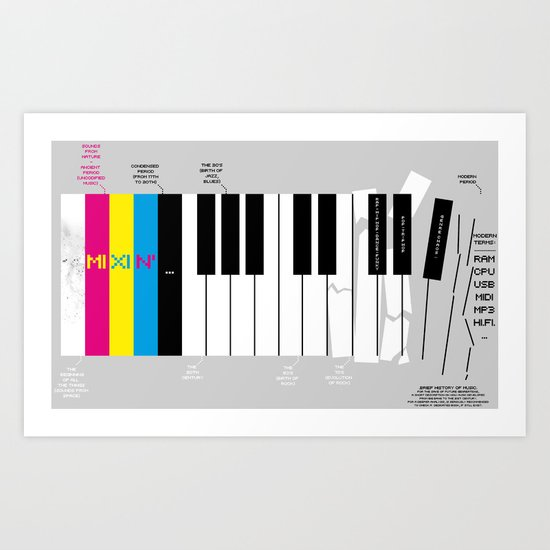 Brief History of Music Art Print