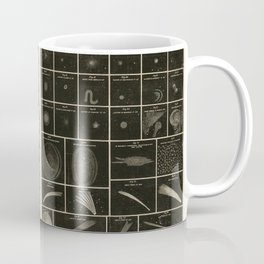 Double Stars and Clusters; Cluster, Nebulae and Comets (1856) Coffee Mug
