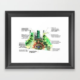Residential Entrance Option and Material Callout Framed Art Print