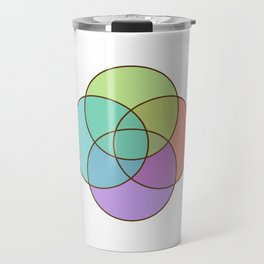 Plural Pride Travel Mug