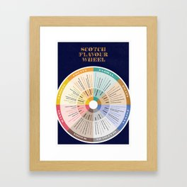 Scotch Flavour Wheel Framed Art Print