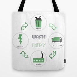 Recycle <3 Tote Bag