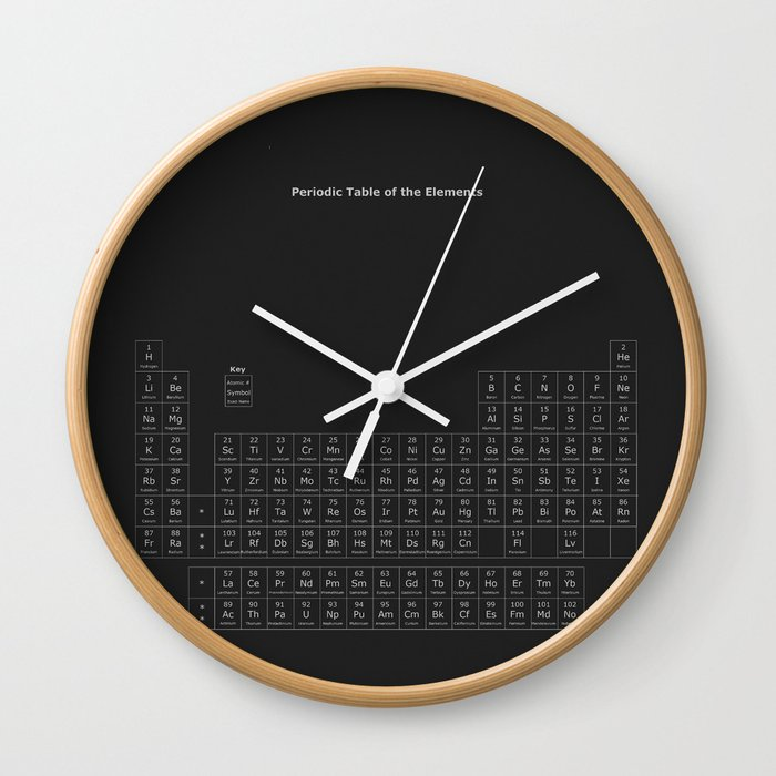 Periodic Table Of Elements Wall Clock By Wordsnquotes