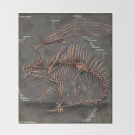 Western Dragon Skeleton Anatomy Throw Blanket