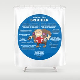 ANATOMY OF A BREXITEER Shower Curtain