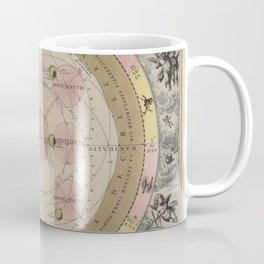 Van Loon - Theory of the Moon's Orbit and Cycles, 1708 Coffee Mug