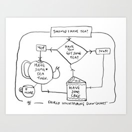 Should I Have Tea?  Art Print