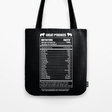 Great Pyrenees Facts Tote Bag