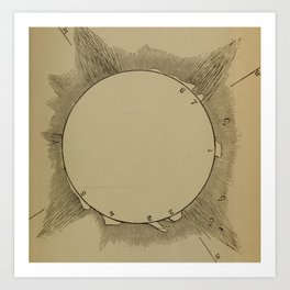 Astronomy for High Schools and Colleges (1881) - Fig. 82 - Drawing of the Sun's Corona Art Print