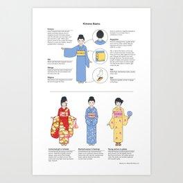 Kimono Basics Art Print