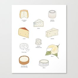 cheese board Canvas Print