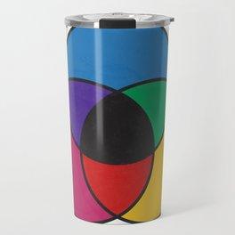 Matthew Luckiesh: The Subtractive Method of Mixing Colors (1921), re-make, interpretation Travel Mug