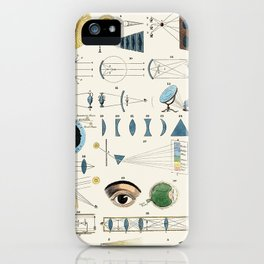 Optics iPhone Case