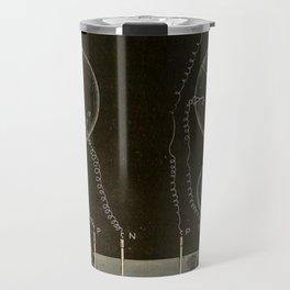 X-ray Tubes Travel Mug