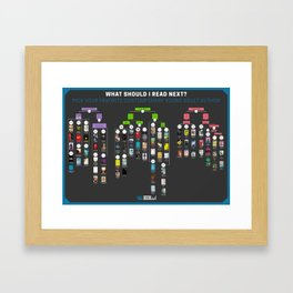 Welcome to the Genre: Contemporary Young Adult Flowchart Framed Art Print