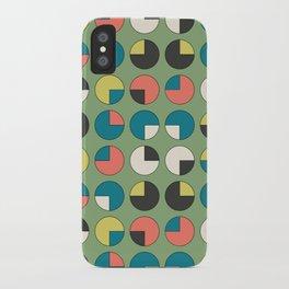 Pie Green iPhone Case