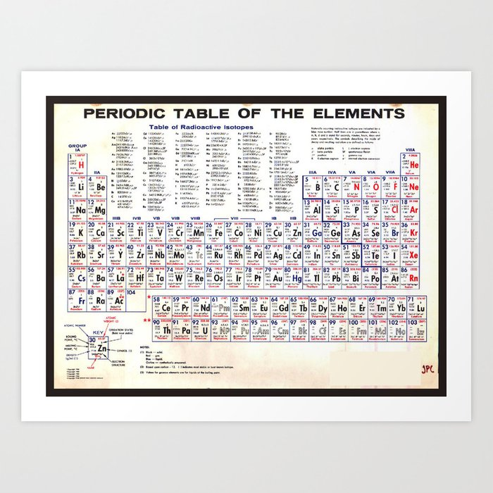 Periodic Table Of The Elements Vintage Chart Warm Art Print By