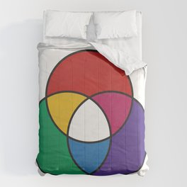 Matthew Luckiesh: The Additive Method of Mixing Colors (1921), re-make, interpretation Comforters