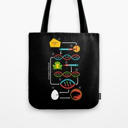 Jurassic Science Tote Bag