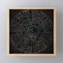 The Names of the Witches Framed Mini Art Print