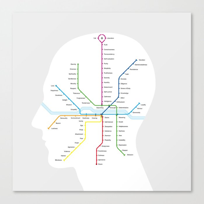 Subway Map Of The Brain.Subway Map Of Mind And Soul Canvas Print By Krzysiu