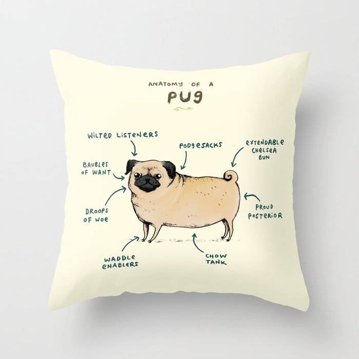 Anatomy of a Pug Throw Pillow