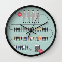 Fab Four Outfits Through the Years Wall Clock