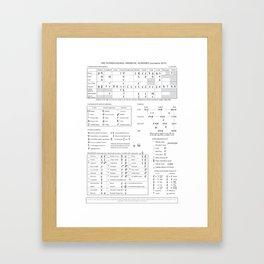 International Phonetic Alphabet IPA 2015 Framed Art Print