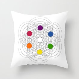Max Becke's trichromatic solid (remake) Throw Pillow