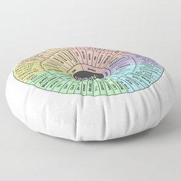 Feeling-Sensation Wheel Floor Pillow