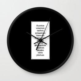 Get Money Wall Clock