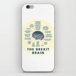 THE BREXIT BRAIN (AND WHAT IT THINKS) iPhone Skin