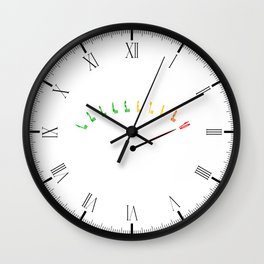 Stress Level Wall Clock