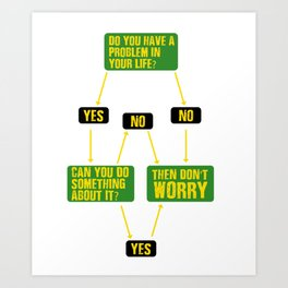 Troubleshooting Do not worry dont worry Gift Art Print