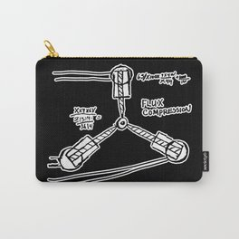 Back to the Future: Flux capacitor Carry-All Pouch