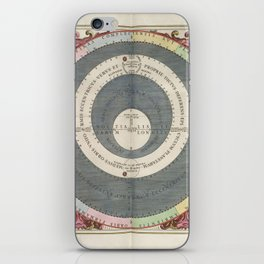 Keller's Harmonia Macrocosmica - Ptolemaic Model of the Solar System 1661 iPhone Skin