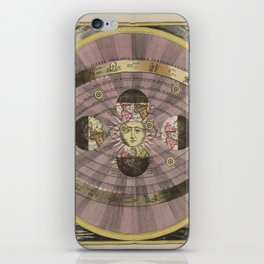 Scenograpy of the Earth and Heavens, as According to Copernicus, 1708 iPhone Skin