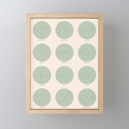 Zodiac Constellations - Sage Green Framed Mini Art Print