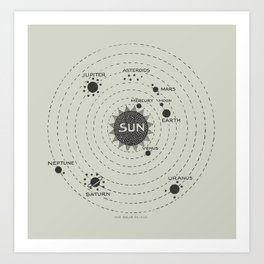 Where's Pluto? Art Print